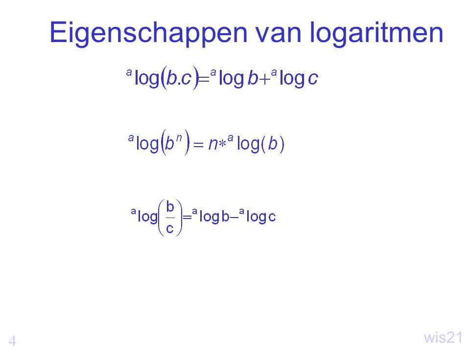 Eigenschappen van logaritmen