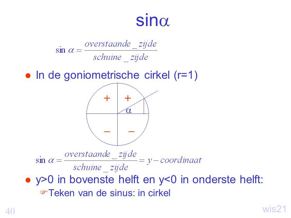 sin In de goniometrische cirkel (r=1) + _