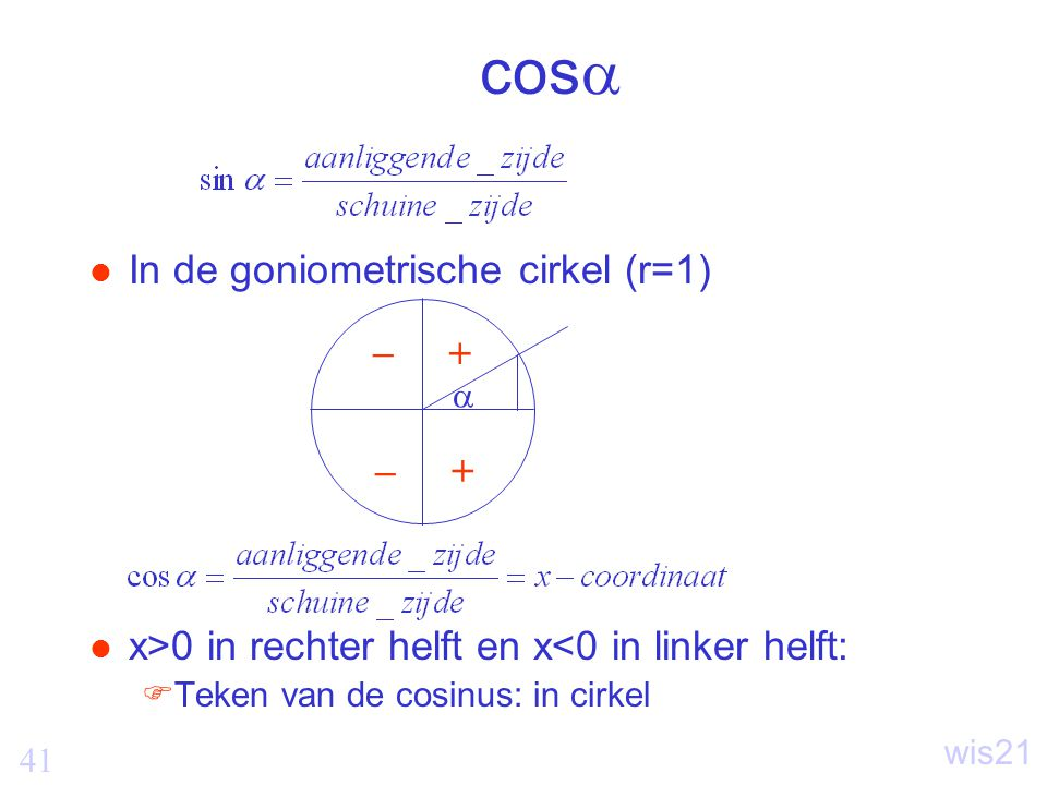 cos In de goniometrische cirkel (r=1) + _