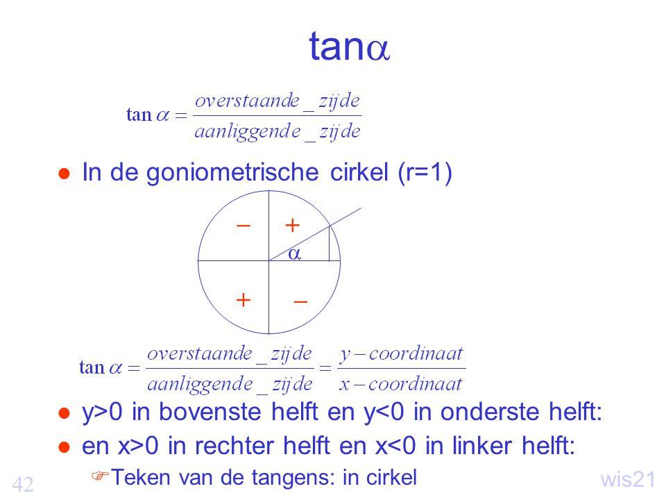 tan In de goniometrische cirkel (r=1) _ +