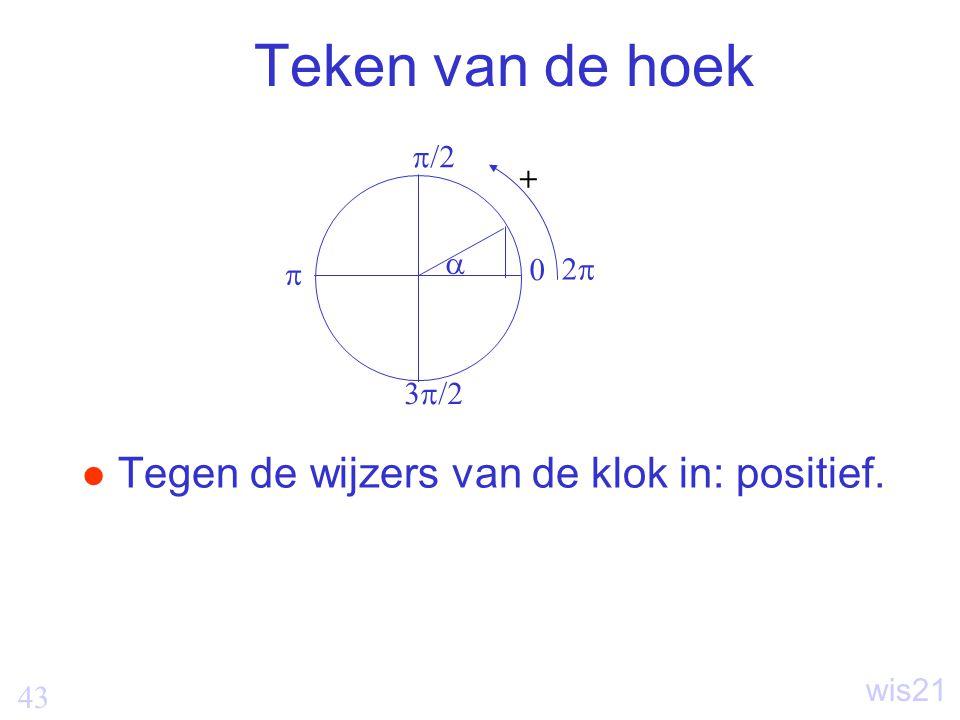 Teken van de hoek Tegen de wijzers van de klok in: positief. /2 + 