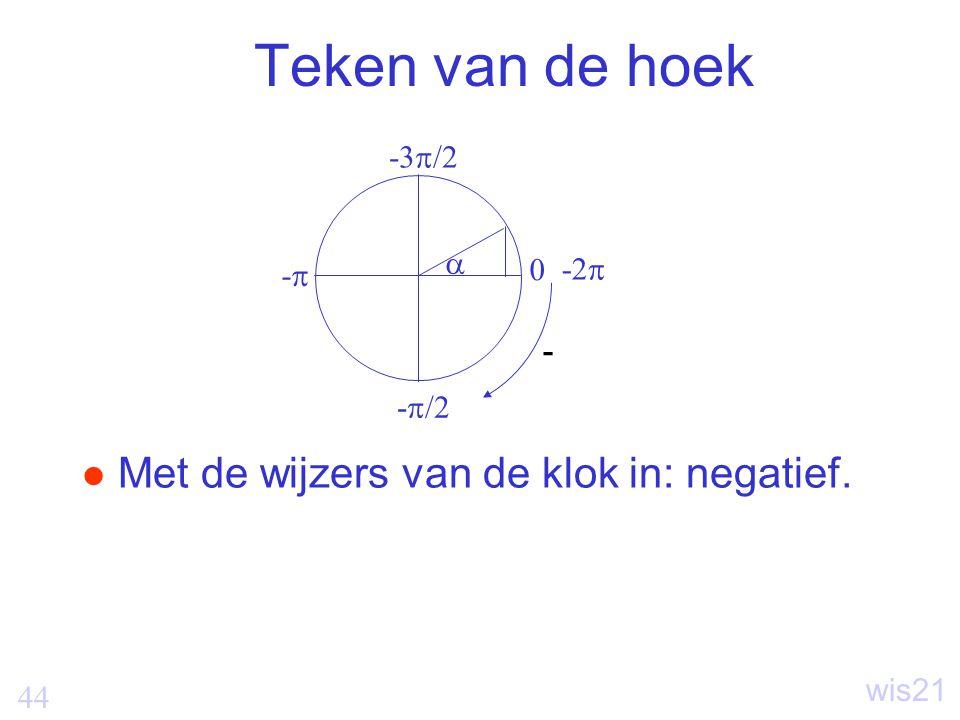 Teken van de hoek Met de wijzers van de klok in: negatief. -3/2  -2