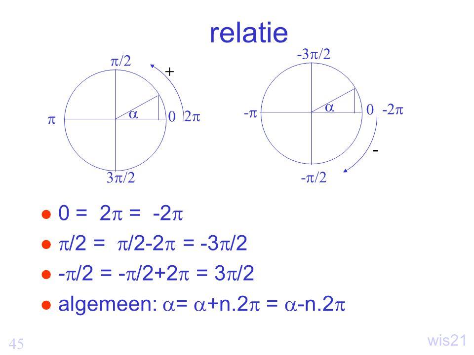 relatie 0 = 2 = -2 /2 = /2-2 = -3/2 -/2 = -/2+2 = 3/2
