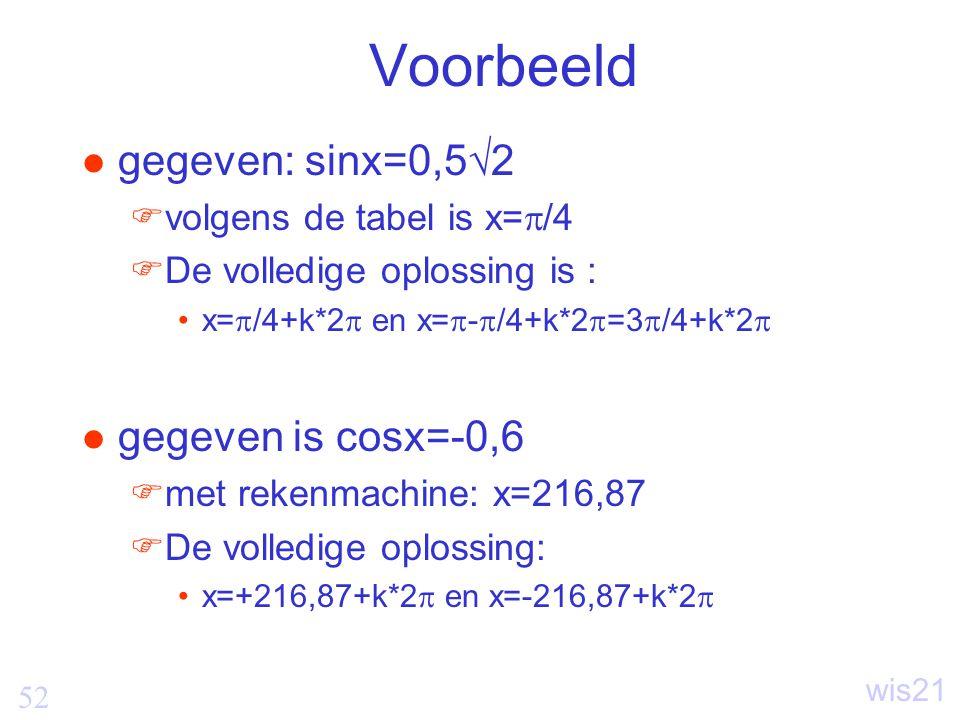 Voorbeeld gegeven: sinx=0,52 gegeven is cosx=-0,6
