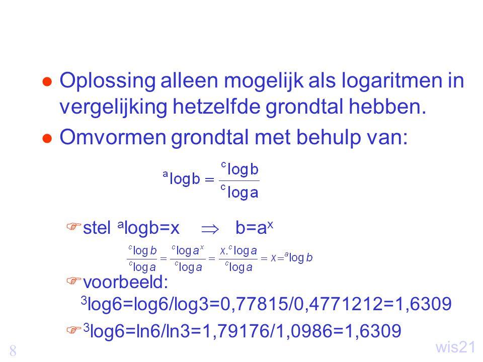 Omvormen grondtal met behulp van: