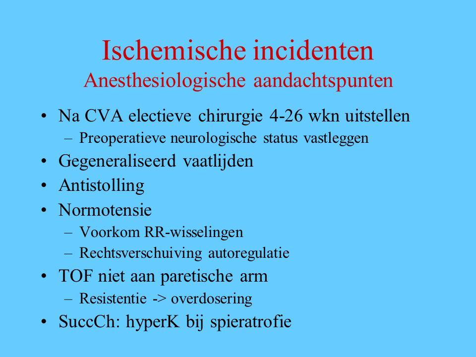 Ischemische incidenten Anesthesiologische aandachtspunten