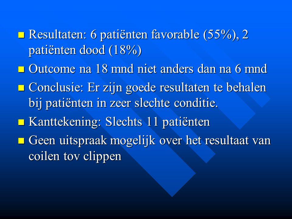 Resultaten: 6 patiënten favorable (55%), 2 patiënten dood (18%)