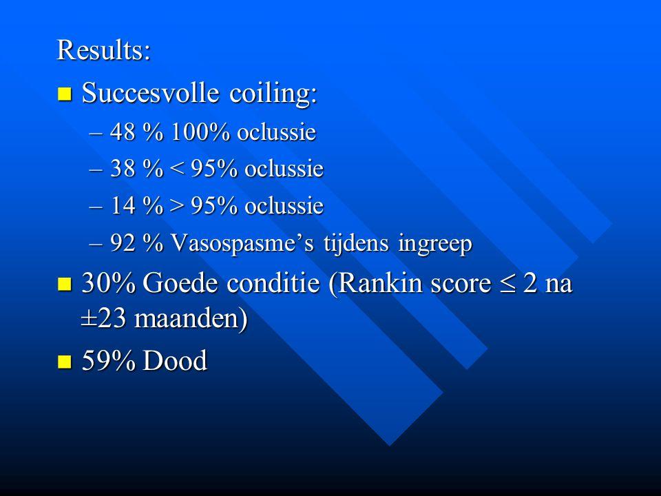 30% Goede conditie (Rankin score  2 na ±23 maanden) 59% Dood