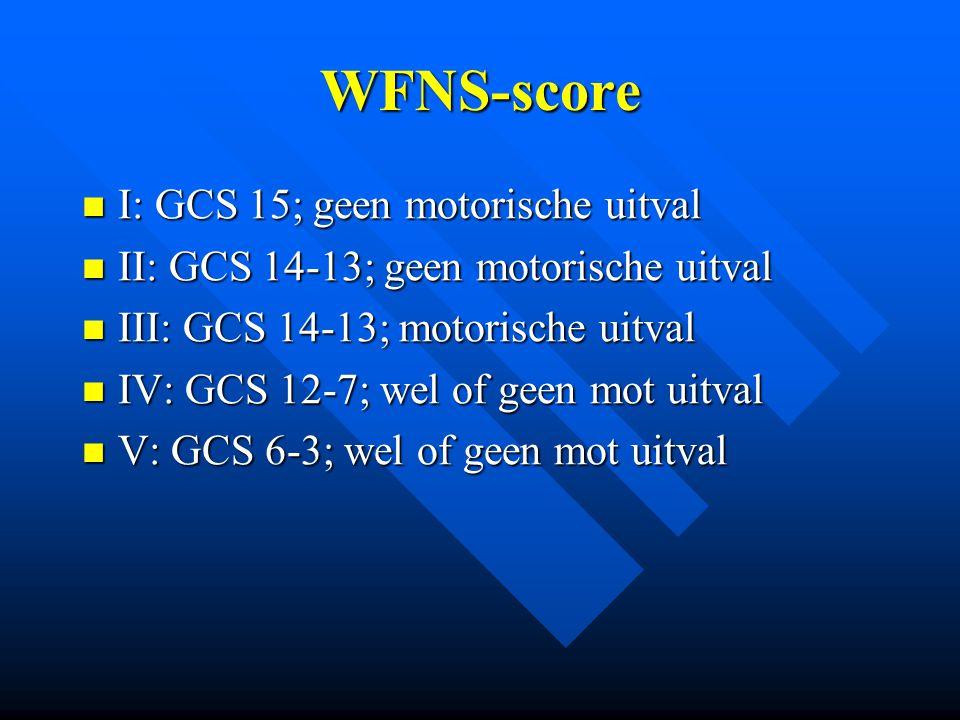 WFNS-score I: GCS 15; geen motorische uitval