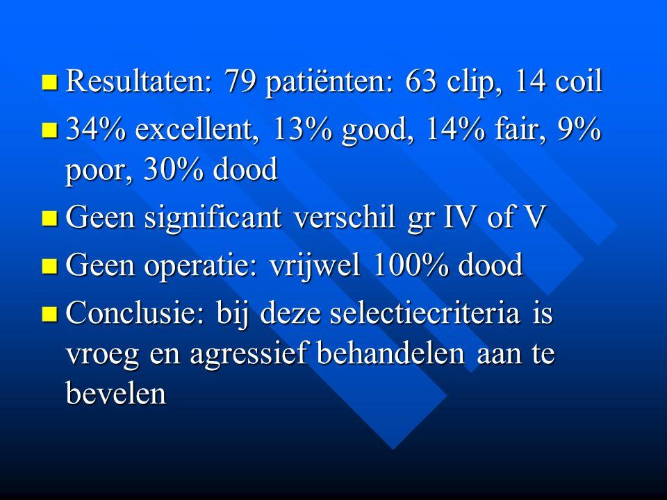 Resultaten: 79 patiënten: 63 clip, 14 coil