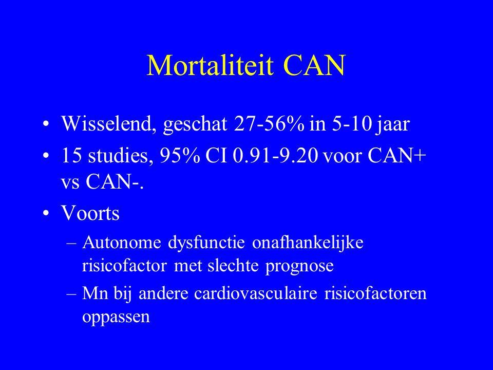 Mortaliteit CAN Wisselend, geschat 27-56% in 5-10 jaar