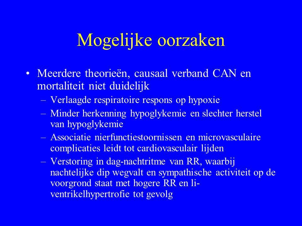 Mogelijke oorzaken Meerdere theorieën, causaal verband CAN en mortaliteit niet duidelijk. Verlaagde respiratoire respons op hypoxie.