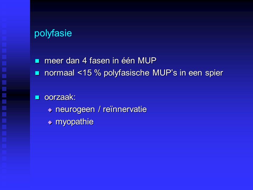 polyfasie meer dan 4 fasen in één MUP