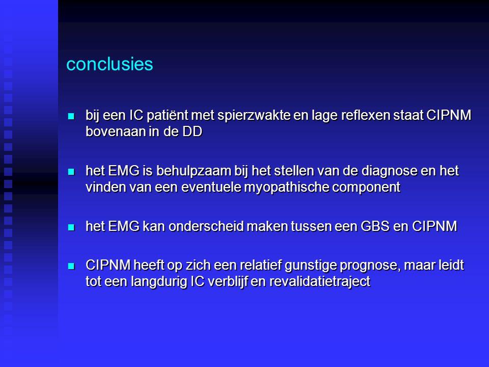 conclusies bij een IC patiënt met spierzwakte en lage reflexen staat CIPNM bovenaan in de DD.