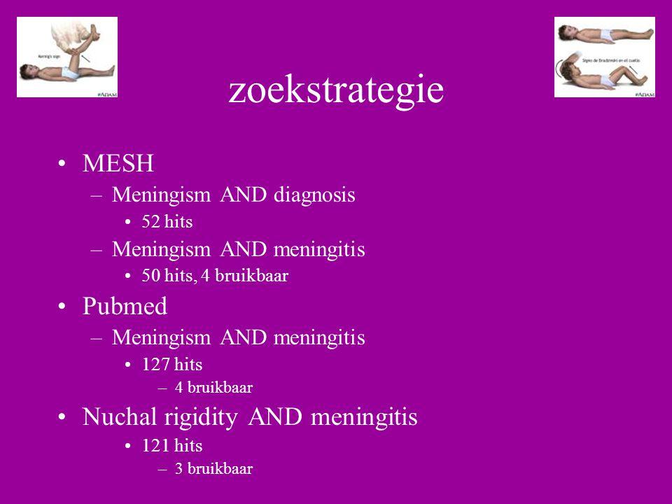 zoekstrategie MESH Pubmed Nuchal rigidity AND meningitis