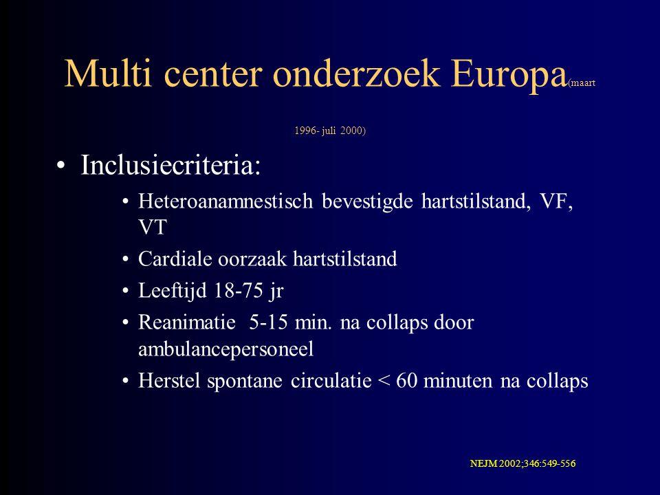 Multi center onderzoek Europa(maart 1996- juli 2000)