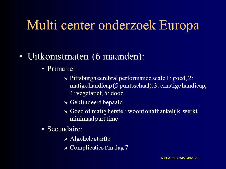 Multi center onderzoek Europa