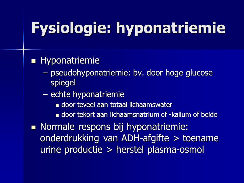 Fysiologie: hyponatriemie