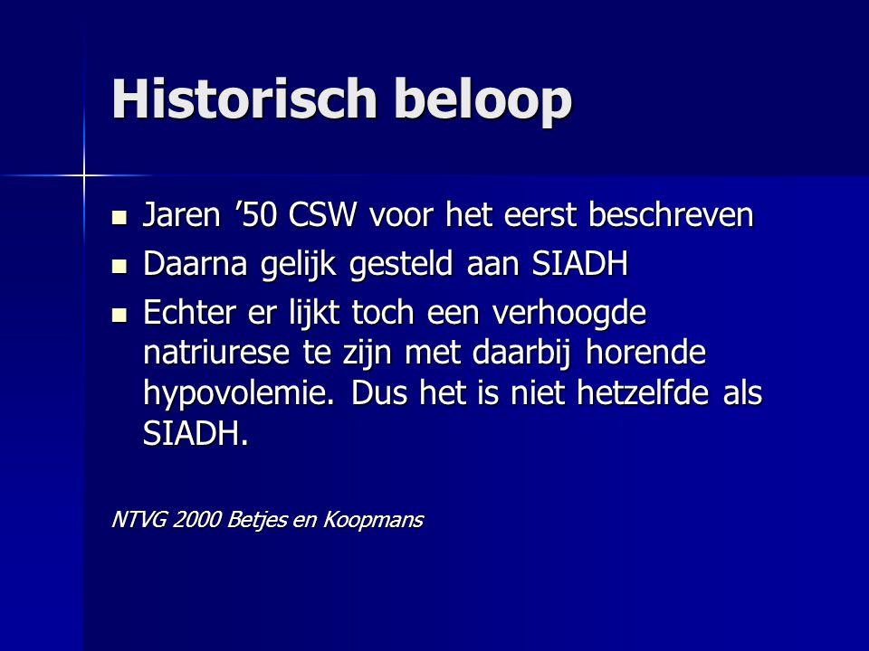 Historisch beloop Jaren '50 CSW voor het eerst beschreven