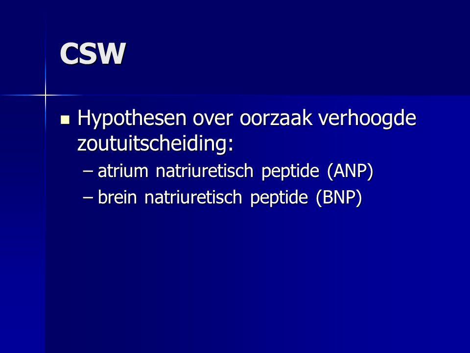 CSW Hypothesen over oorzaak verhoogde zoutuitscheiding: