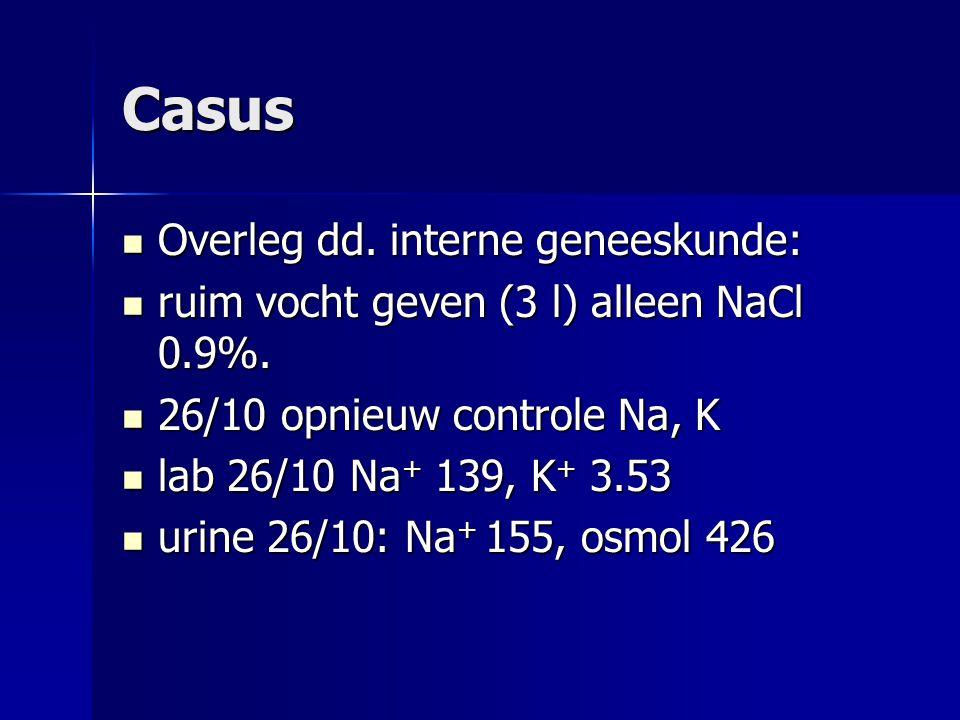 Casus Overleg dd. interne geneeskunde: