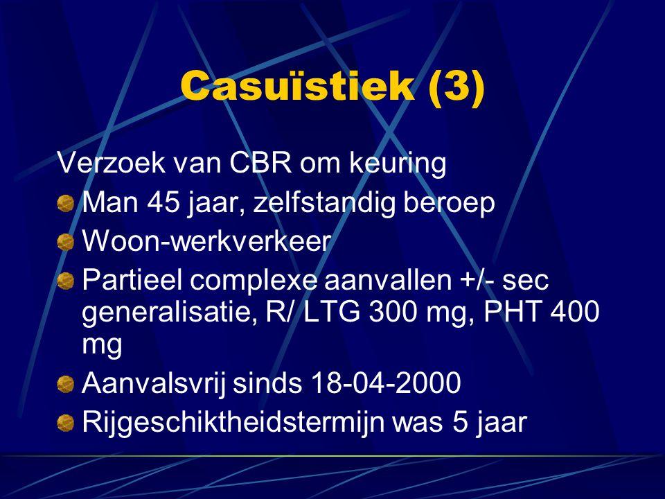 Casuïstiek (3) Verzoek van CBR om keuring