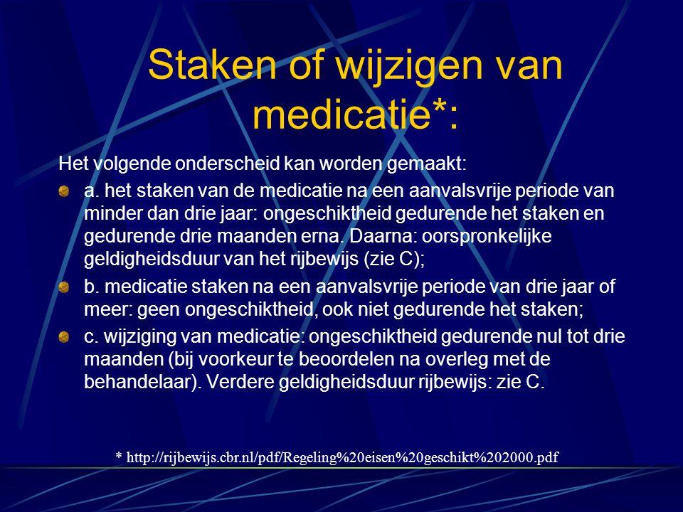 Staken of wijzigen van medicatie*: