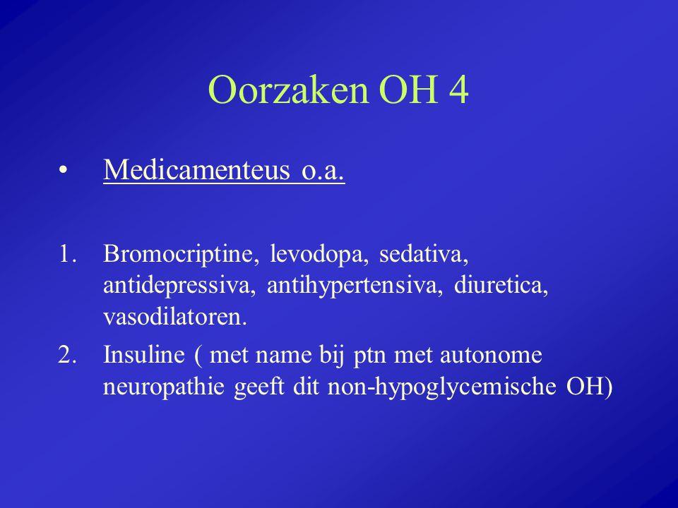 Oorzaken OH 4 Medicamenteus o.a.