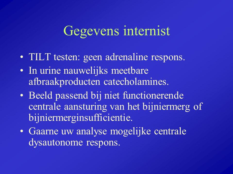Gegevens internist TILT testen: geen adrenaline respons.