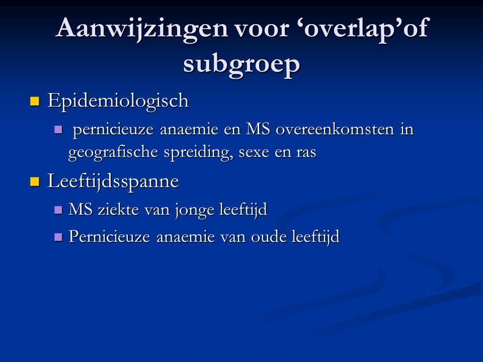 Aanwijzingen voor 'overlap'of subgroep