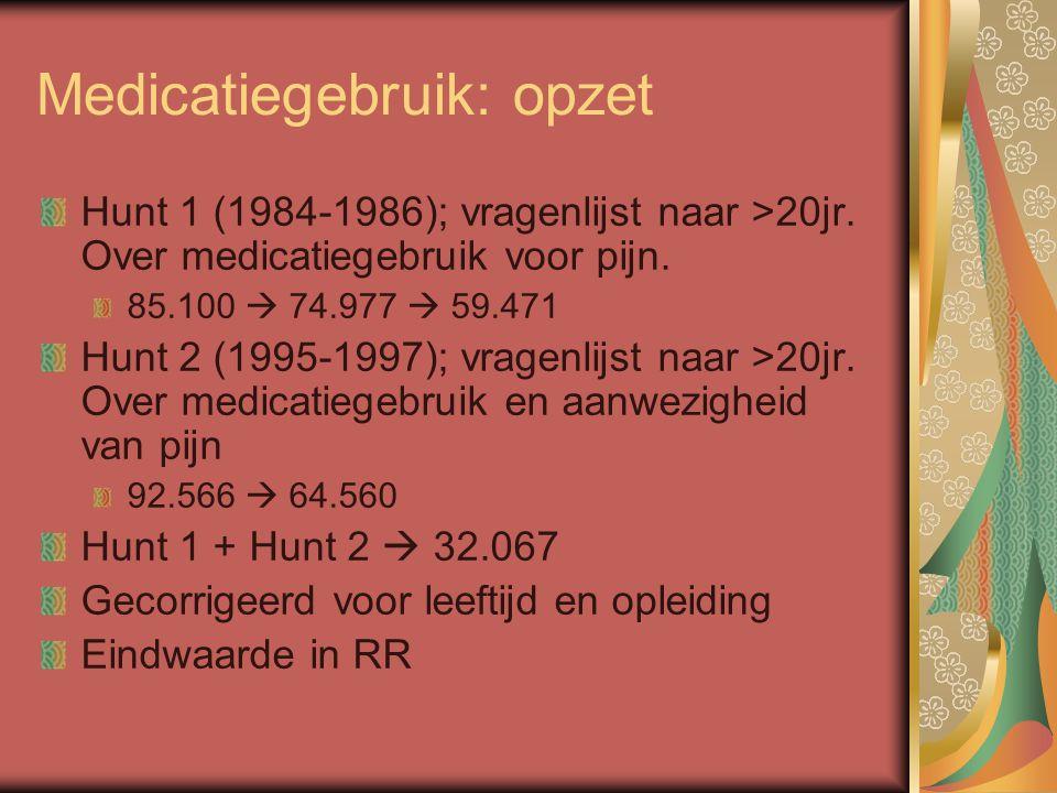 Medicatiegebruik: opzet