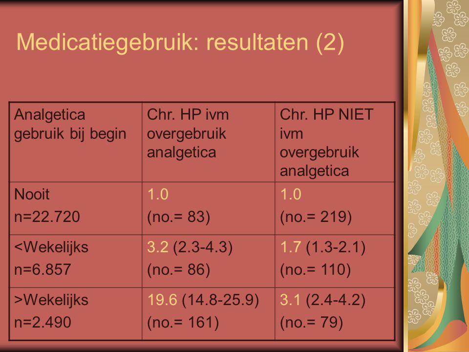 Medicatiegebruik: resultaten (2)
