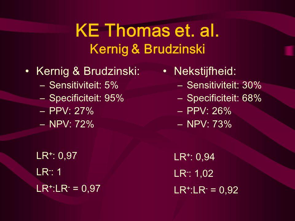 KE Thomas et. al. Kernig & Brudzinski