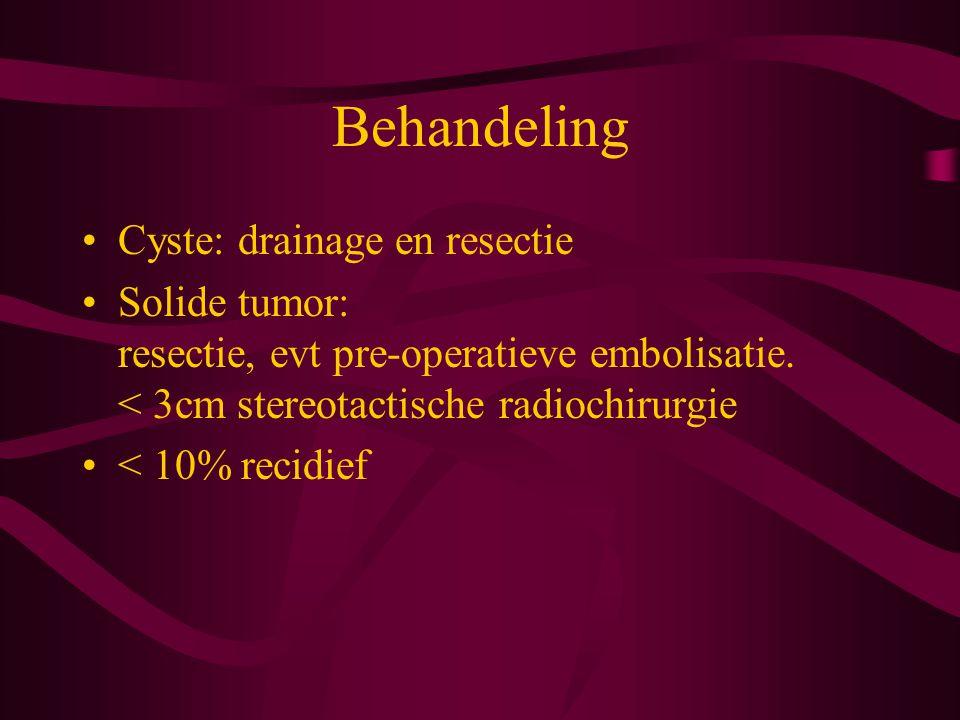 Behandeling Cyste: drainage en resectie