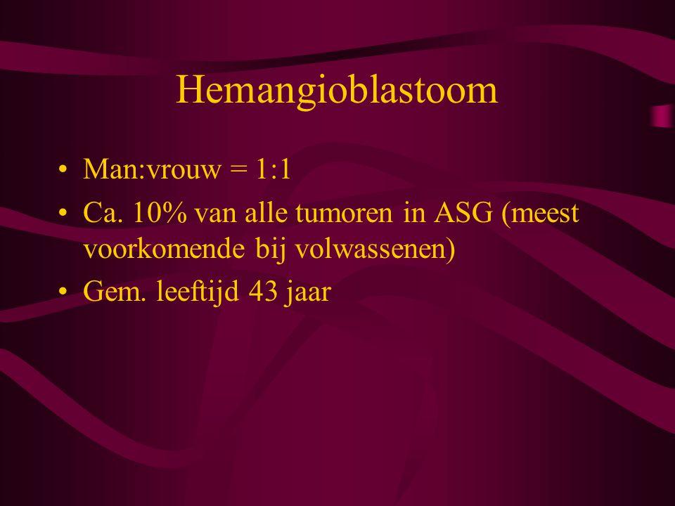 Hemangioblastoom Man:vrouw = 1:1