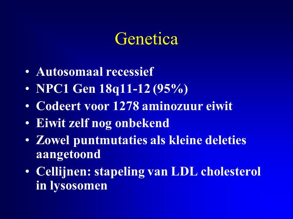 Genetica Autosomaal recessief NPC1 Gen 18q11-12 (95%)
