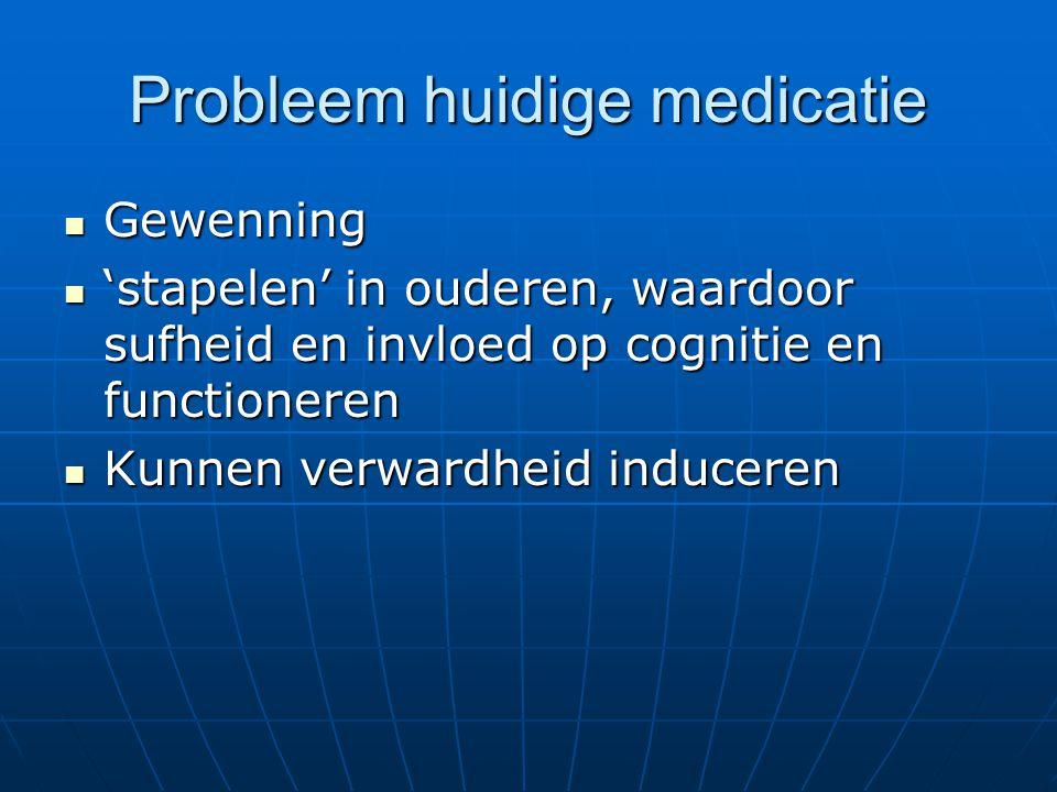 Probleem huidige medicatie