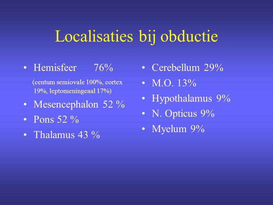 Localisaties bij obductie