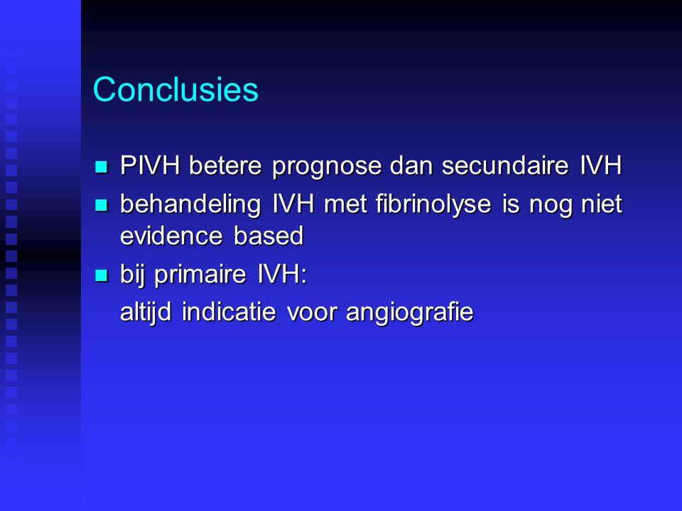 Conclusies PIVH betere prognose dan secundaire IVH