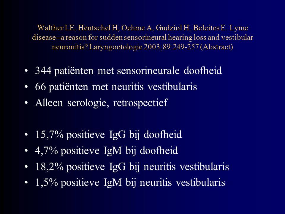 344 patiënten met sensorineurale doofheid