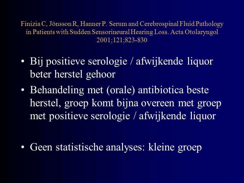 Bij positieve serologie / afwijkende liquor beter herstel gehoor