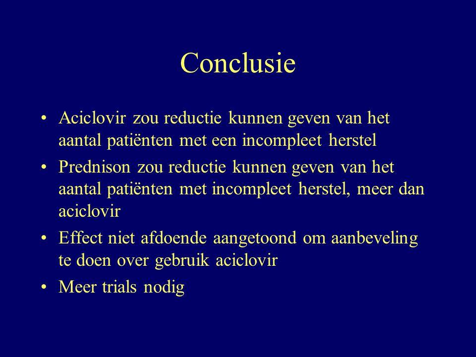 Conclusie Aciclovir zou reductie kunnen geven van het aantal patiënten met een incompleet herstel.