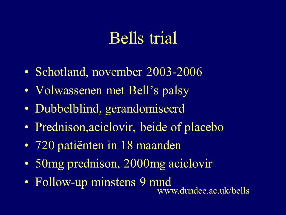 Bells trial Schotland, november 2003-2006 Volwassenen met Bell's palsy
