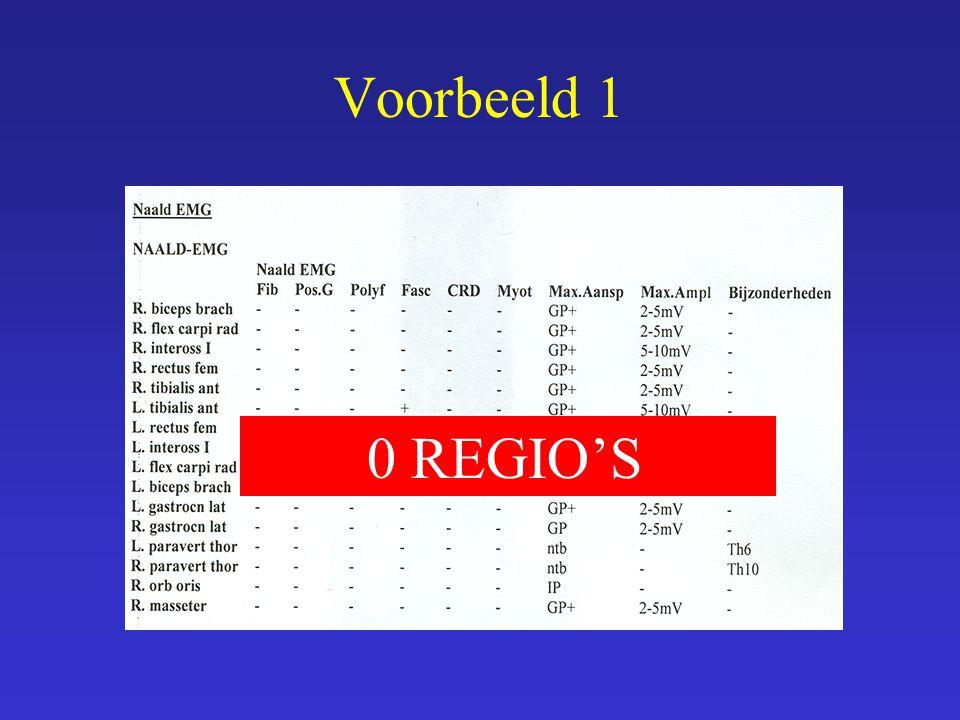 Voorbeeld 1 0 REGIO'S