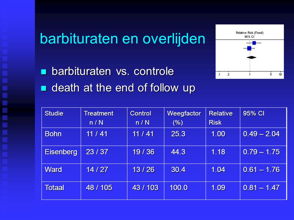 barbituraten en overlijden