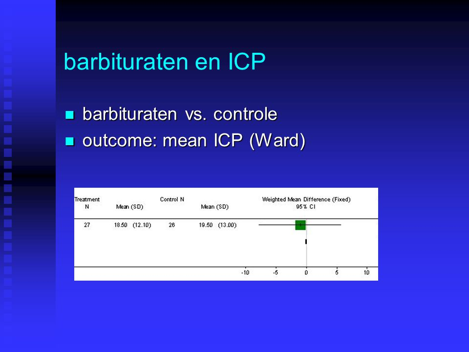 barbituraten en ICP barbituraten vs. controle outcome: mean ICP (Ward)