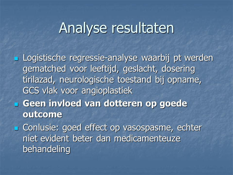 Analyse resultaten