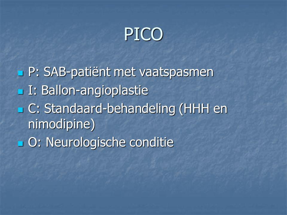 PICO P: SAB-patiënt met vaatspasmen I: Ballon-angioplastie