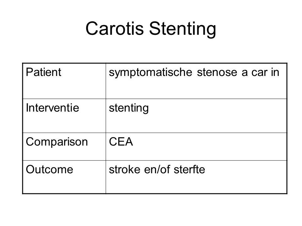 Carotis Stenting Patient symptomatische stenose a car in Interventie