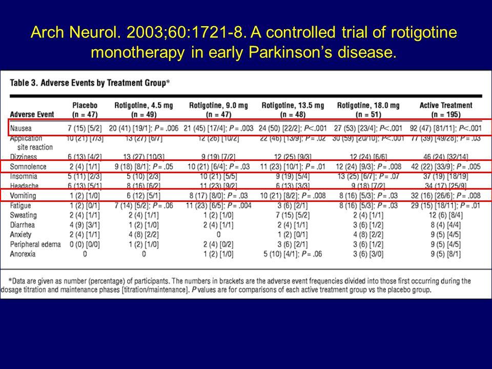 Arch Neurol. 2003;60:1721-8.